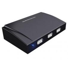 SEDNA - 10/100/1000 Mbps Gigabit 4 Port USB over IP Device Server